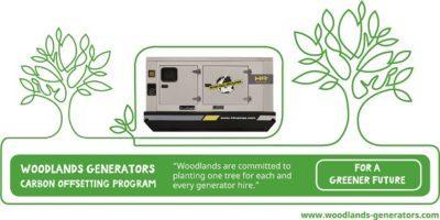 Woodlands Generators | A Generator Company Giving Back
