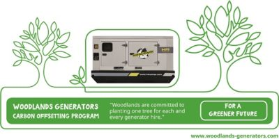 Woodlands Generators | A Generator Company Giving Back
